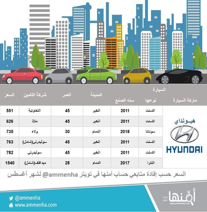 ارخص تامين مركبات